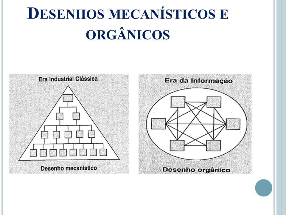 D ESENHOS MECANÍSTICOS E ORGÂNICOS