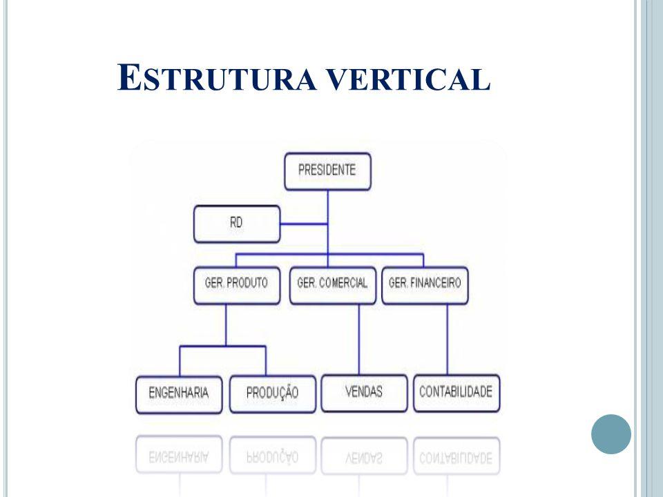 E STRUTURA VERTICAL