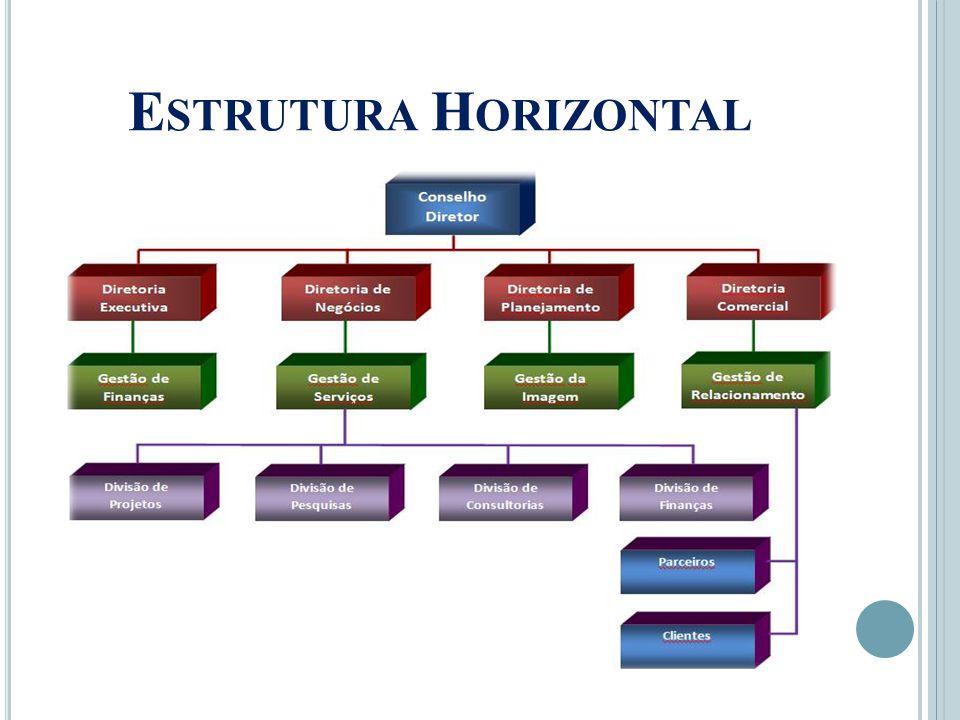 E STRUTURA H ORIZONTAL