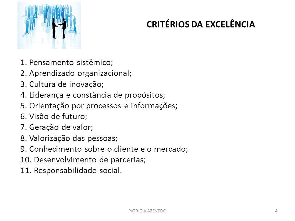 CRITÉRIOS DA EXCELÊNCIA 1. Pensamento sistêmico; 2. Aprendizado organizacional; 3. Cultura de inovação; 4. Liderança e constância de propósitos; 5. Or