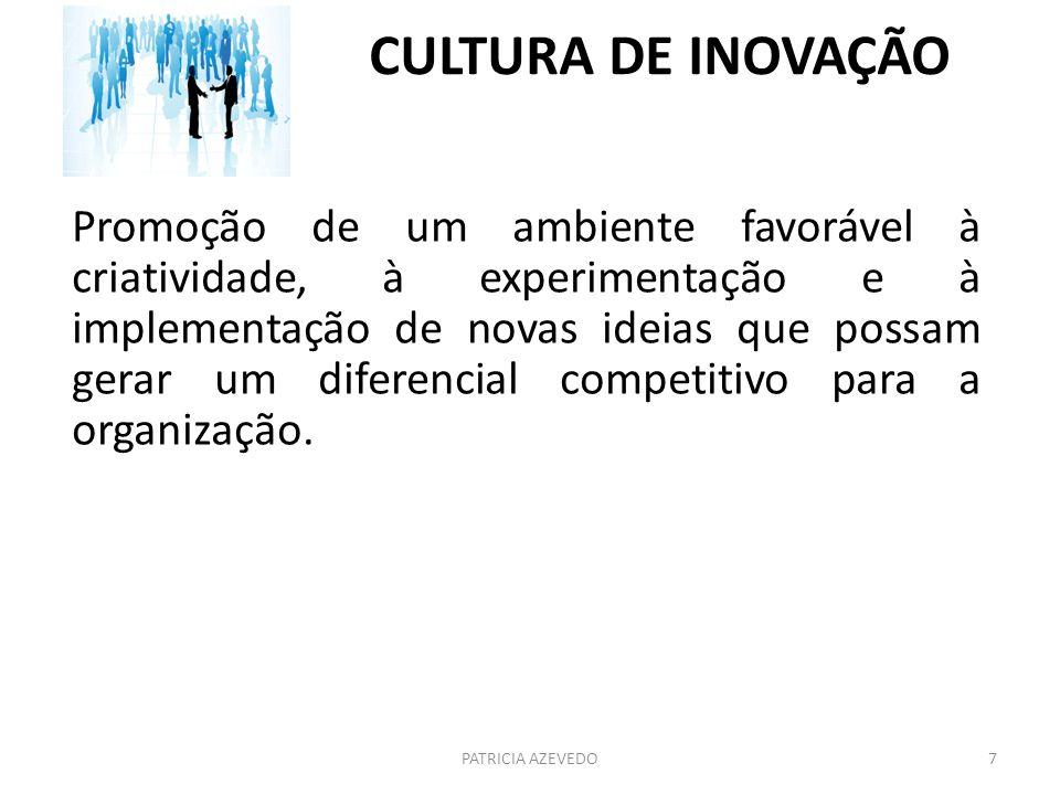 CULTURA DE INOVAÇÃO Promoção de um ambiente favorável à criatividade, à experimentação e à implementação de novas ideias que possam gerar um diferenci