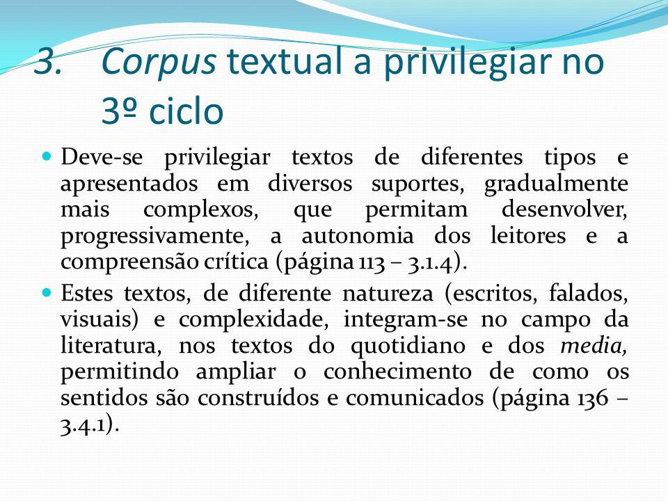 3.Corpus textual a privilegiar no 3º ciclo Deve-se privilegiar textos de diferentes tipos e apresentados em diversos suportes, gradualmente mais compl