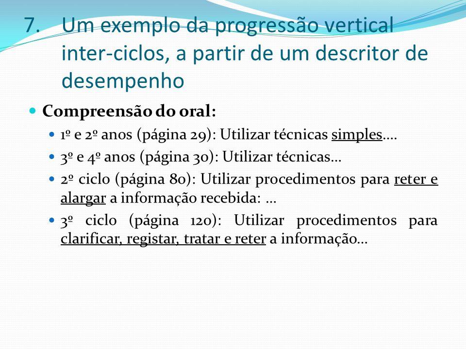 7.Um exemplo da progressão vertical inter-ciclos, a partir de um descritor de desempenho Compreensão do oral: 1º e 2º anos (página 29): Utilizar técni