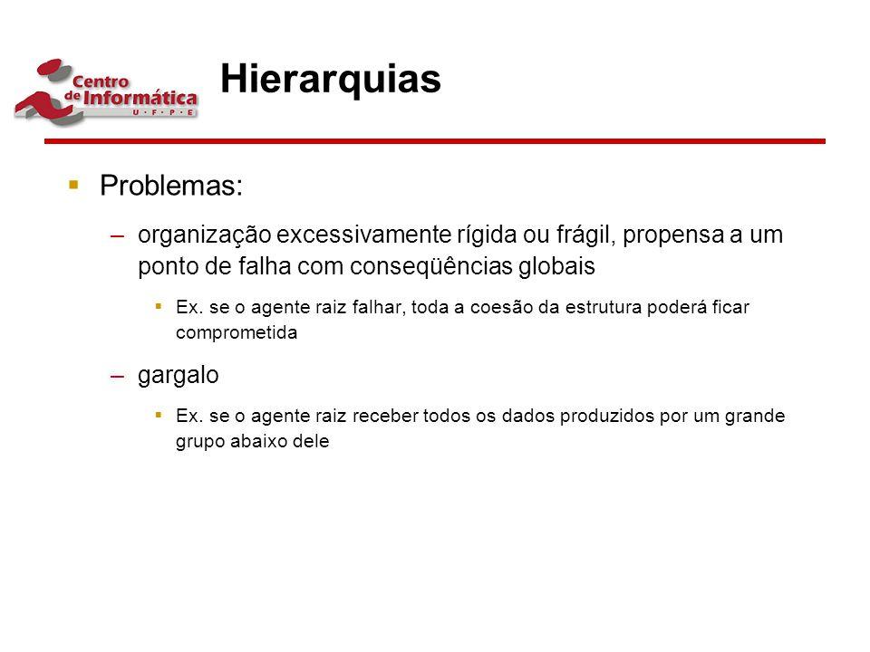 Hierarquias  Problemas: –organização excessivamente rígida ou frágil, propensa a um ponto de falha com conseqüências globais  Ex. se o agente raiz f