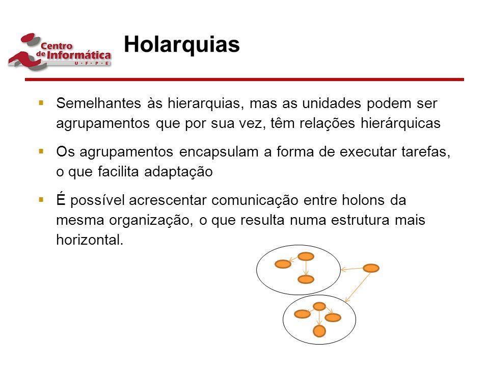 Holarquias  Semelhantes às hierarquias, mas as unidades podem ser agrupamentos que por sua vez, têm relações hierárquicas  Os agrupamentos encapsula