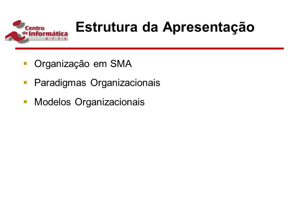 Modelo Organizacional  Pode ser entendido como uma linguagem de modelagem utilizada para se criar especificações de organizações de agentes que irão compor um SMA (Coutinho, 09) –Provê aos projetistas um arcabouço conceitual e uma ou mais sintaxes