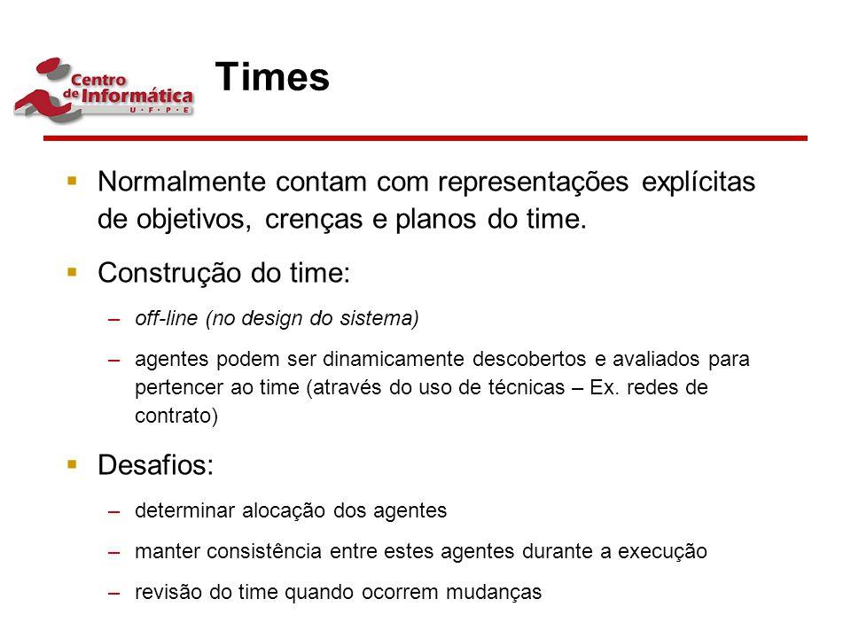 Times  Normalmente contam com representações explícitas de objetivos, crenças e planos do time.  Construção do time: –off-line (no design do sistema