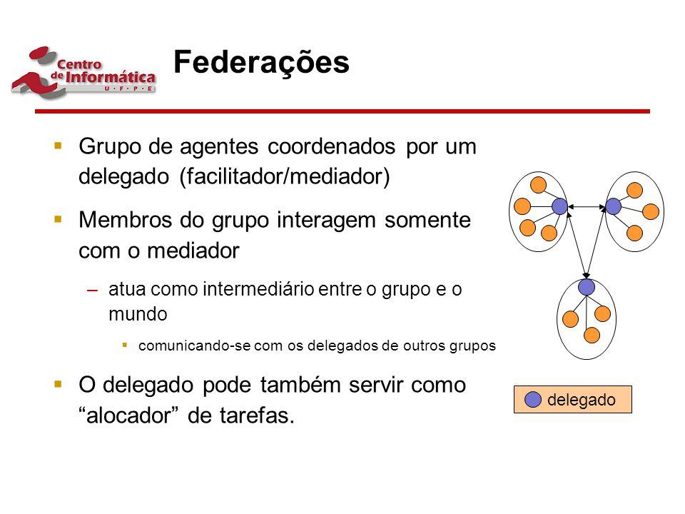 Federações  Grupo de agentes coordenados por um delegado (facilitador/mediador)  Membros do grupo interagem somente com o mediador –atua como interm