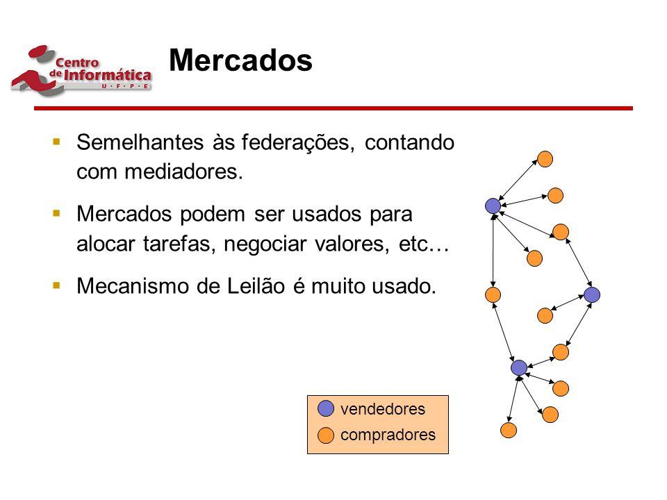 Mercados  Semelhantes às federações, contando com mediadores.  Mercados podem ser usados para alocar tarefas, negociar valores, etc…  Mecanismo de