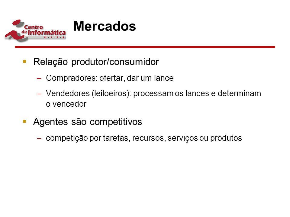 Mercados  Relação produtor/consumidor –Compradores: ofertar, dar um lance –Vendedores (leiloeiros): processam os lances e determinam o vencedor  Age