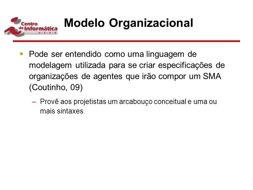Modelo Organizacional  Pode ser entendido como uma linguagem de modelagem utilizada para se criar especificações de organizações de agentes que irão