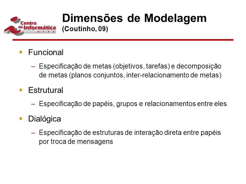  Funcional –Especificação de metas (objetivos, tarefas) e decomposição de metas (planos conjuntos, inter-relacionamento de metas)  Estrutural –Espec