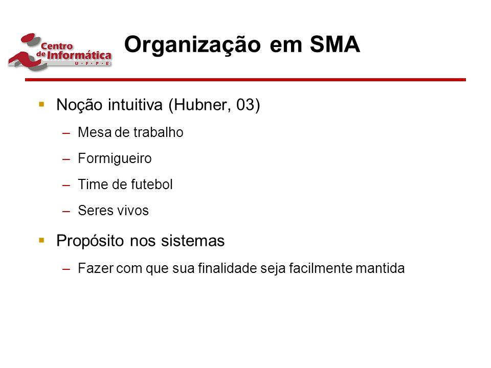 Organização em SMA  Noção intuitiva (Hubner, 03) –Mesa de trabalho –Formigueiro –Time de futebol –Seres vivos  Propósito nos sistemas –Fazer com que