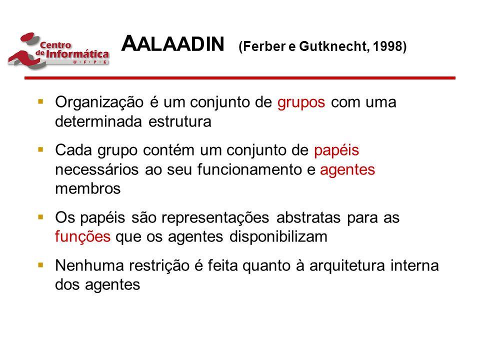 A ALAADIN (Ferber e Gutknecht, 1998)  Organização é um conjunto de grupos com uma determinada estrutura  Cada grupo contém um conjunto de papéis nec