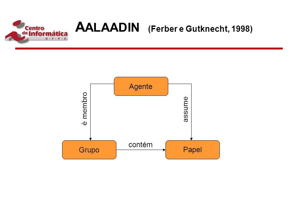 A ALAADIN (Ferber e Gutknecht, 1998) Agente Grupo Papel é membro assume contém