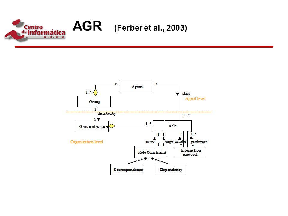 AGR (Ferber et al., 2003)