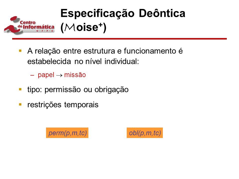 Especificação Deôntica ( M oise + )  A relação entre estrutura e funcionamento é estabelecida no nível individual: –papel  missão  tipo: permissão