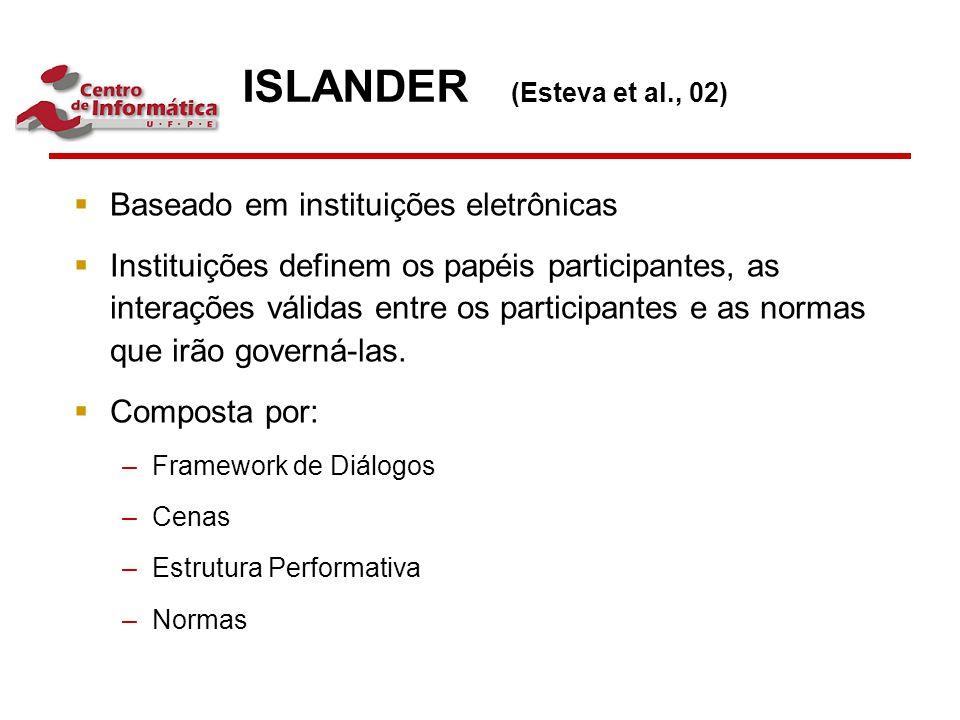 ISLANDER (Esteva et al., 02)  Baseado em instituições eletrônicas  Instituições definem os papéis participantes, as interações válidas entre os part