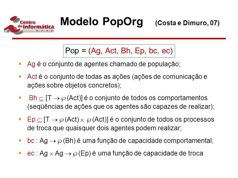 Pop = (Ag, Act, Bh, Ep, bc, ec)  Ag é o conjunto de agentes chamado de população;  Act é o conjunto de todas as ações (ações de comunicação e ações
