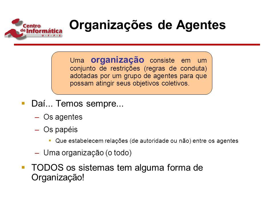 Organizações de Agentes  Daí... Temos sempre... –Os agentes –Os papéis  Que estabelecem relações (de autoridade ou não) entre os agentes –Uma organi