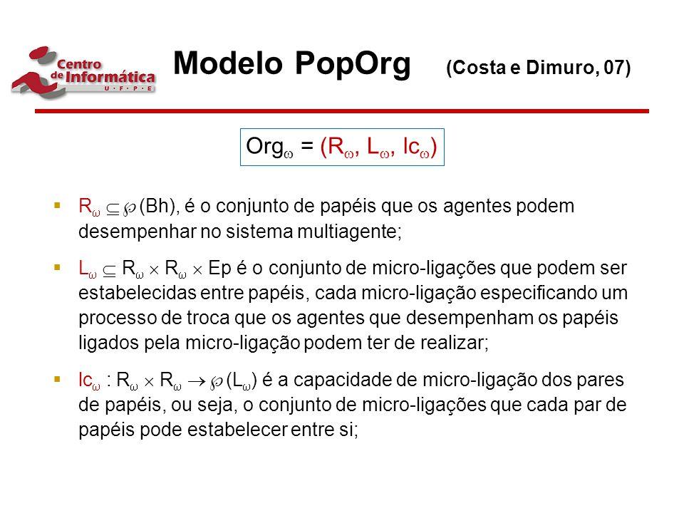 Org  = (R , L , lc  )  R   (Bh), é o conjunto de papéis que os agentes podem desempenhar no sistema multiagente;  L   R   R   Ep é o co
