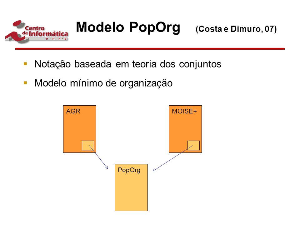 Modelo PopOrg (Costa e Dimuro, 07)  Notação baseada em teoria dos conjuntos  Modelo mínimo de organização AGRMOISE+ PopOrg