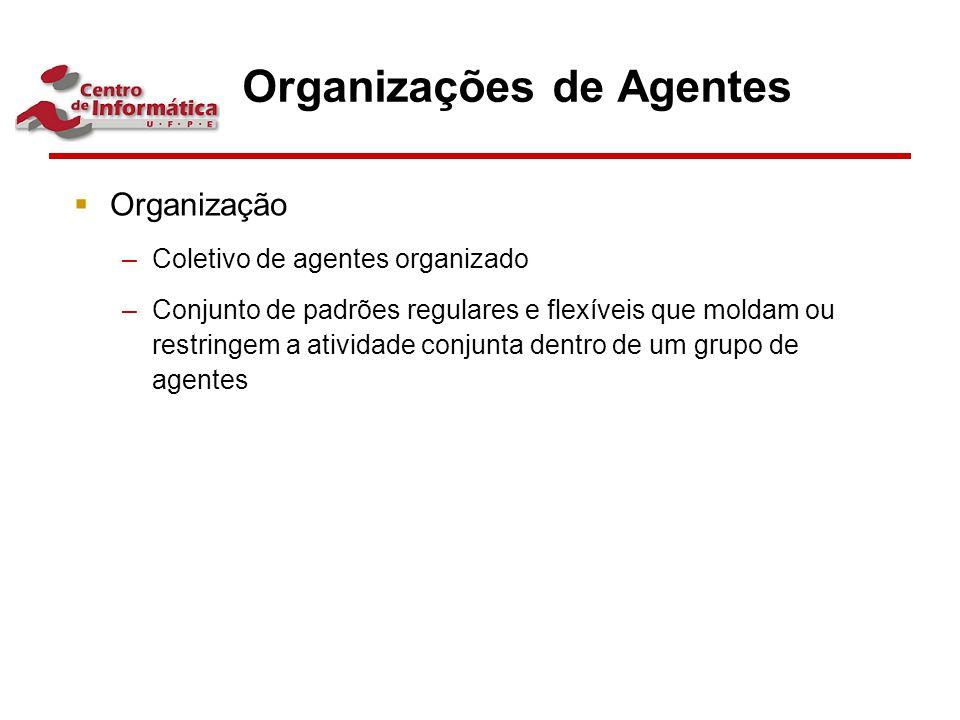 Organizações de Agentes  Organização –Coletivo de agentes organizado –Conjunto de padrões regulares e flexíveis que moldam ou restringem a atividade
