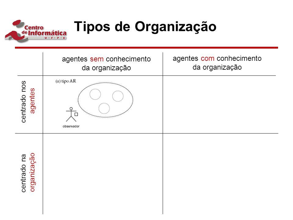 Especificação Estrutural ( M oise + ) Exemplo 1