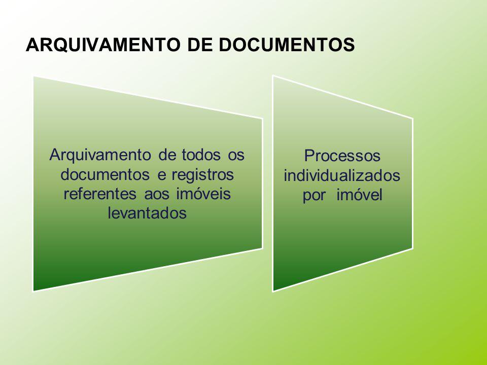 ARQUIVAMENTO DE DOCUMENTOS Arquivamento de todos os documentos e registros referentes aos imóveis levantados Processos individualizados por imóvel