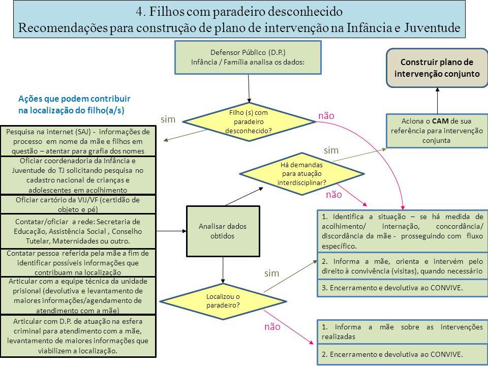 Filho (s) com paradeiro desconhecido? Defensor Público (D.P.) Infância / Família analisa os dados: Pesquisa na internet (SAJ) - informações de process