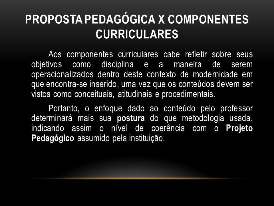 PROPOSTA PEDAGÓGICA X COMPONENTES CURRICULARES Aos componentes curriculares cabe refletir sobre seus objetivos como disciplina e a maneira de serem op
