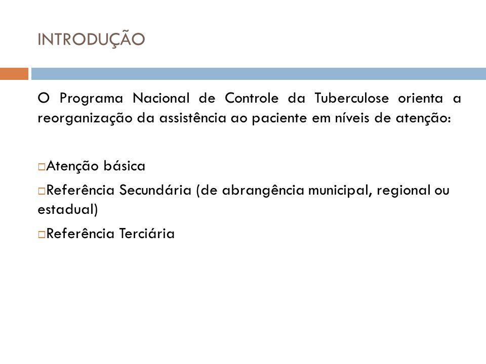 INTRODUÇÃO O Programa Nacional de Controle da Tuberculose orienta a reorganização da assistência ao paciente em níveis de atenção:  Atenção básica 