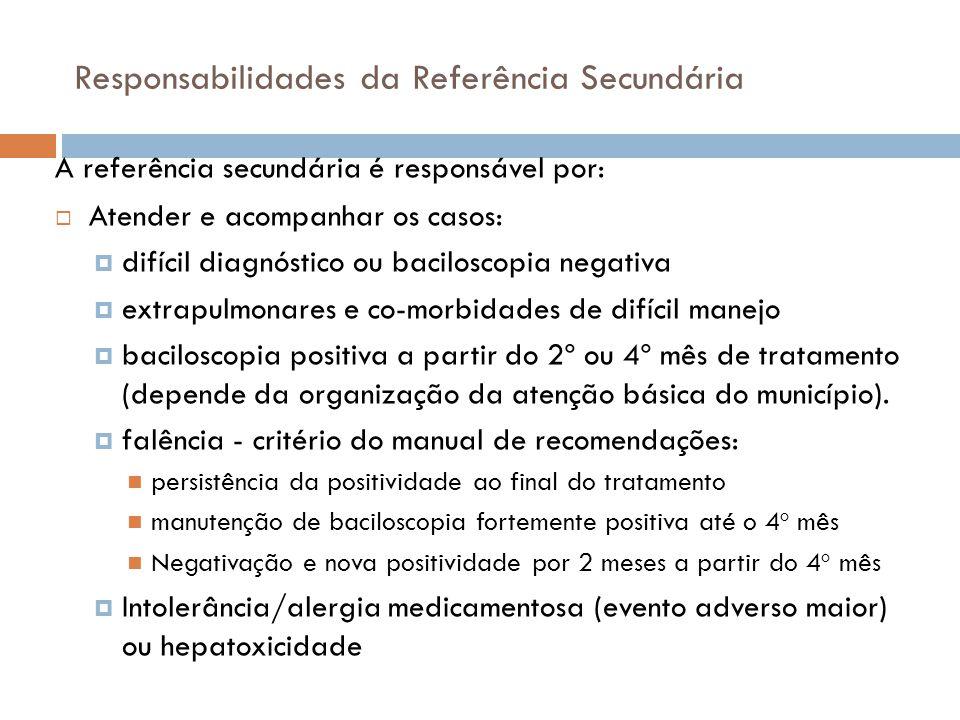 Responsabilidades da Referência Secundária  Intolerância/alergia medicamentosa (evento adverso maior) ou hepatoxicidade  Realizar e orientar a atenção básica nos casos de tratamento da ILTB de difícil interpretação  Acompanhar os casos de TBDR de forma compartilhada com o HEOM  Realizar TDO (ou orientar a atenção básica) para os casos de TBDR  Notificar no SITETB os casos indicados  Encaminhar para a atenção básica os casos sem complicações