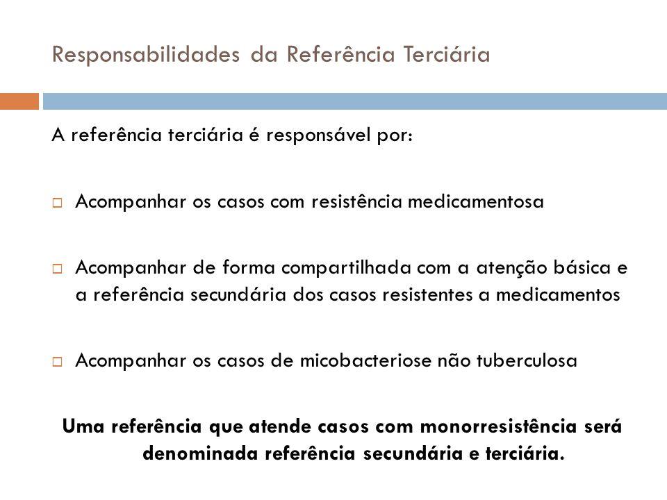 Responsabilidades da Referência Terciária A referência terciária é responsável por:  Acompanhar os casos com resistência medicamentosa  Acompanhar d