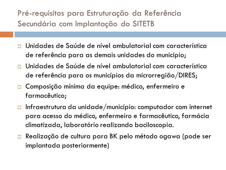 Pré-requisitos para Estruturação da Referência Secundária com Implantação do SITETB  Unidades de Saúde de nível ambulatorial com característica de re