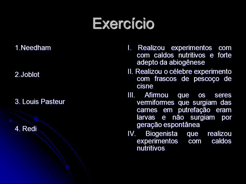 Exercício 1.Needham2.Joblot 3. Louis Pasteur 4. Redi I. Realizou experimentos com com caldos nutritivos e forte adepto da abiogênese II. Realizou o cé