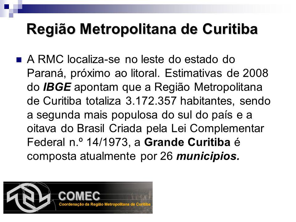 A RMC localiza-se no leste do estado do Paraná, próximo ao litoral. Estimativas de 2008 do IBGE apontam que a Região Metropolitana de Curitiba totaliz