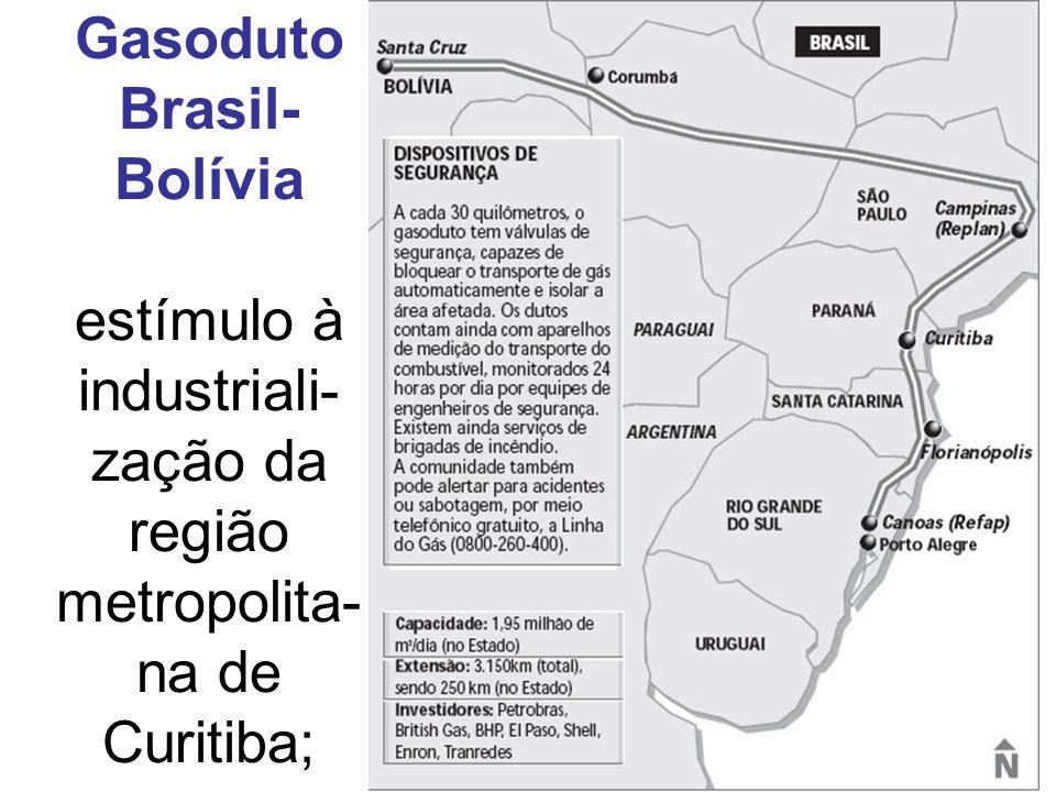Gasoduto Brasil- Bolívia estímulo à industriali- zação da região metropolita- na de Curitiba;