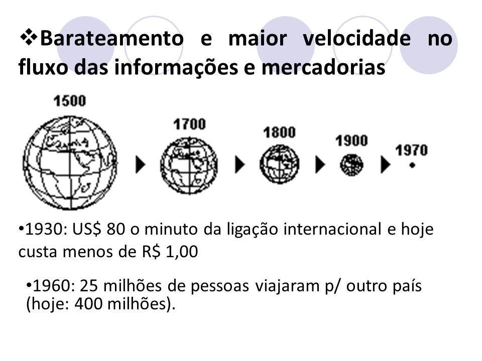  Barateamento e maior velocidade no fluxo das informações e mercadorias 1930: US$ 80 o minuto da ligação internacional e hoje custa menos de R$ 1,00 1960: 25 milhões de pessoas viajaram p/ outro país (hoje: 400 milhões).
