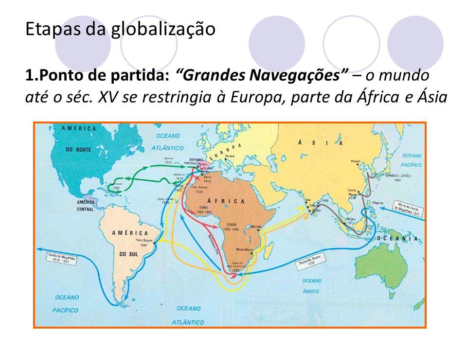 Etapas da globalização 1.Ponto de partida: Grandes Navegações – o mundo até o séc.