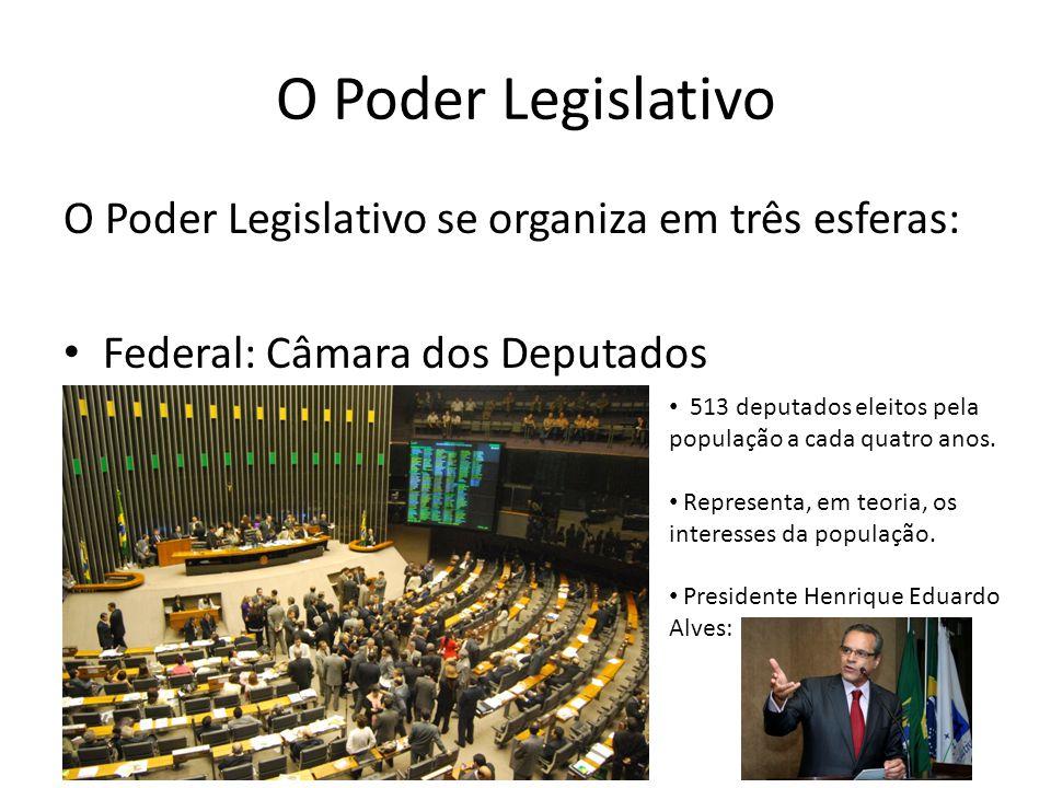 O Poder Legislativo O Poder Legislativo se organiza em três esferas: Federal: Câmara dos Deputados 513 deputados eleitos pela população a cada quatro