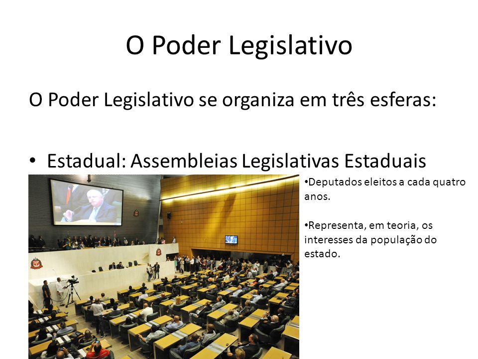 O Poder Legislativo O Poder Legislativo se organiza em três esferas: Estadual: Assembleias Legislativas Estaduais Deputados eleitos a cada quatro anos