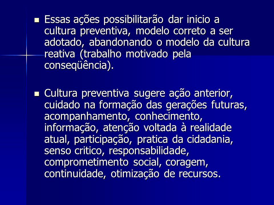 Essas ações possibilitarão dar inicio a cultura preventiva, modelo correto a ser adotado, abandonando o modelo da cultura reativa (trabalho motivado p