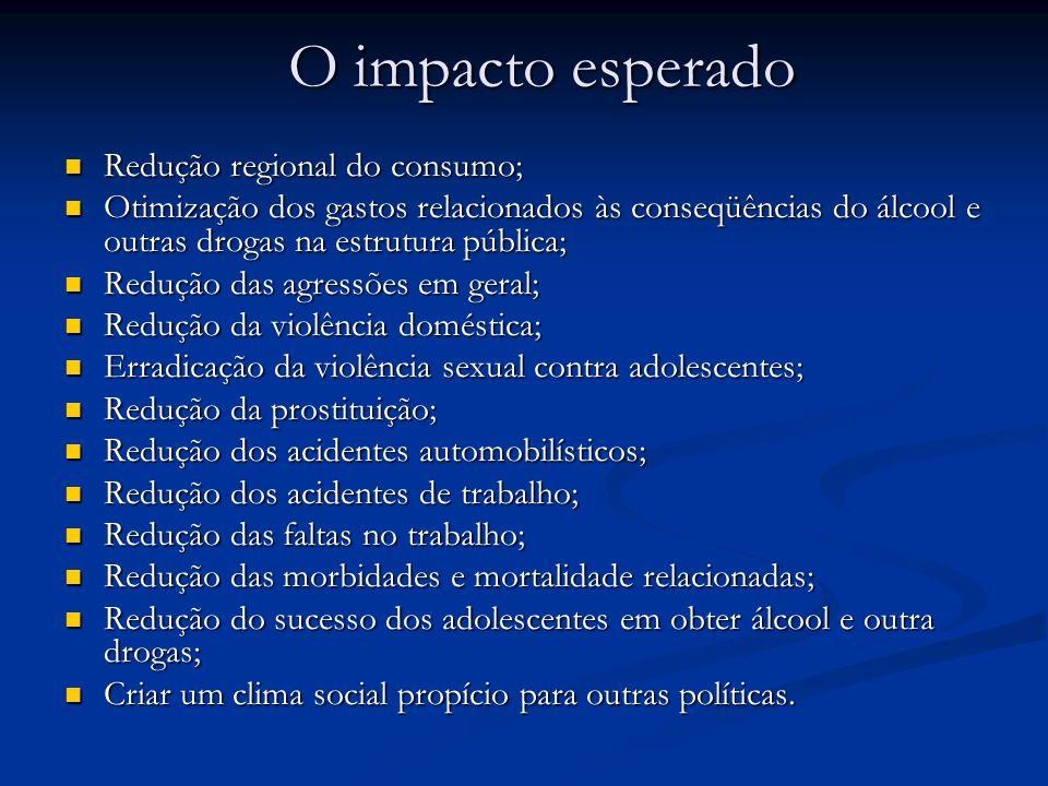 O impacto esperado Redução regional do consumo; Redução regional do consumo; Otimização dos gastos relacionados às conseqüências do álcool e outras dr