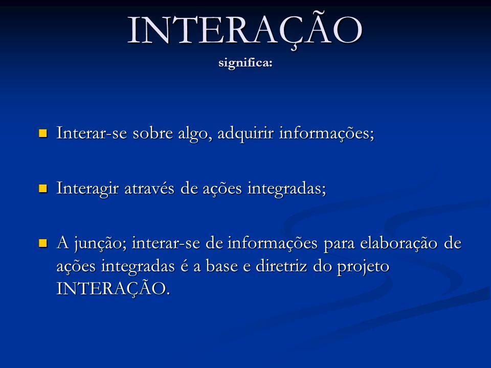 INTERAÇÃO significa: Interar-se sobre algo, adquirir informações; Interar-se sobre algo, adquirir informações; Interagir através de ações integradas;