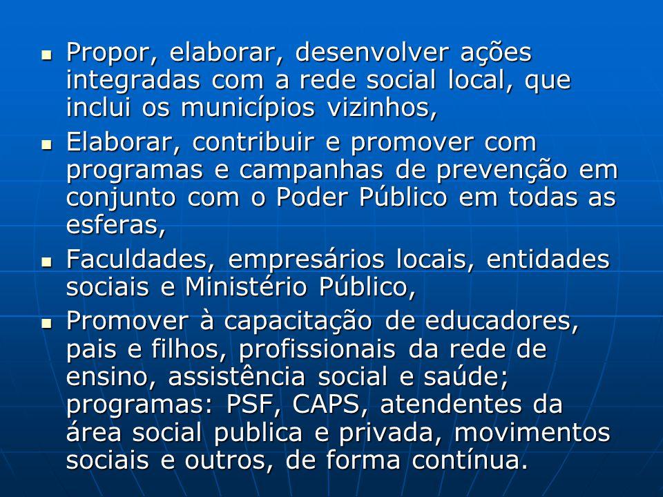 Propor, elaborar, desenvolver ações integradas com a rede social local, que inclui os municípios vizinhos, Propor, elaborar, desenvolver ações integra