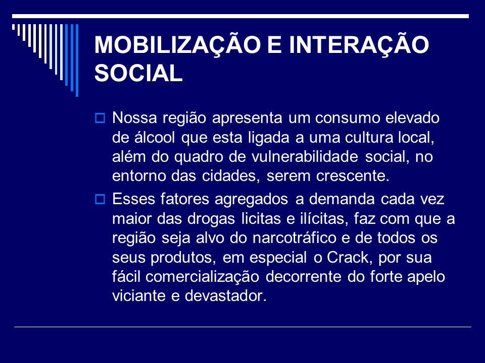 MOBILIZAÇÃO E INTERAÇÃO SOCIAL  Nossa região apresenta um consumo elevado de álcool que esta ligada a uma cultura local, além do quadro de vulnerabil