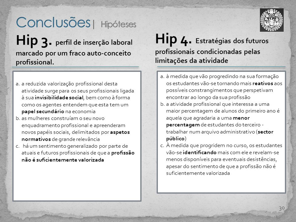 Hip 3. perfil de inserção laboral marcado por um fraco auto-conceito profissional. Hip 4. Estratégias dos futuros profissionais condicionadas pelas li