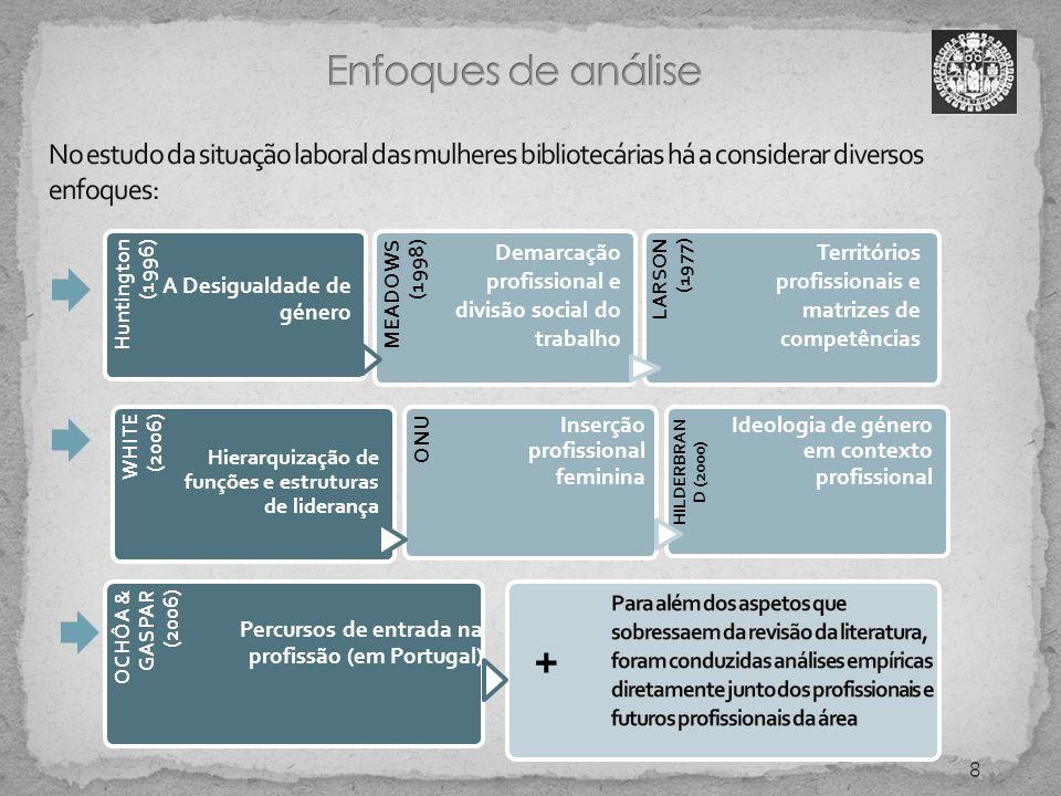 9 Mainstreaming de Género