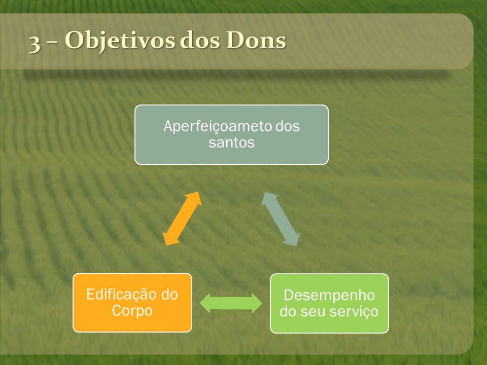 3 – Objetivos dos Dons Aperfeiçoameto dos santos Desempenho do seu serviço Edificação do Corpo